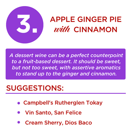 Apple Ginger Pie with Cinnamon