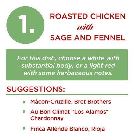 Roasted Chicken with Sage & Fennel