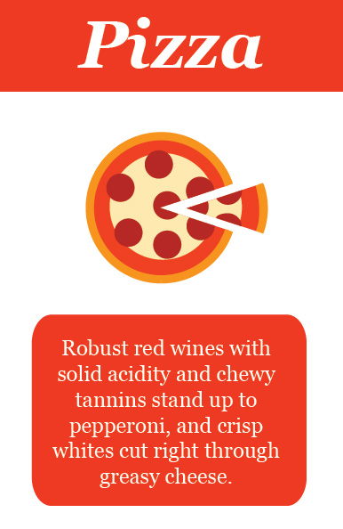 Wines For Takeout