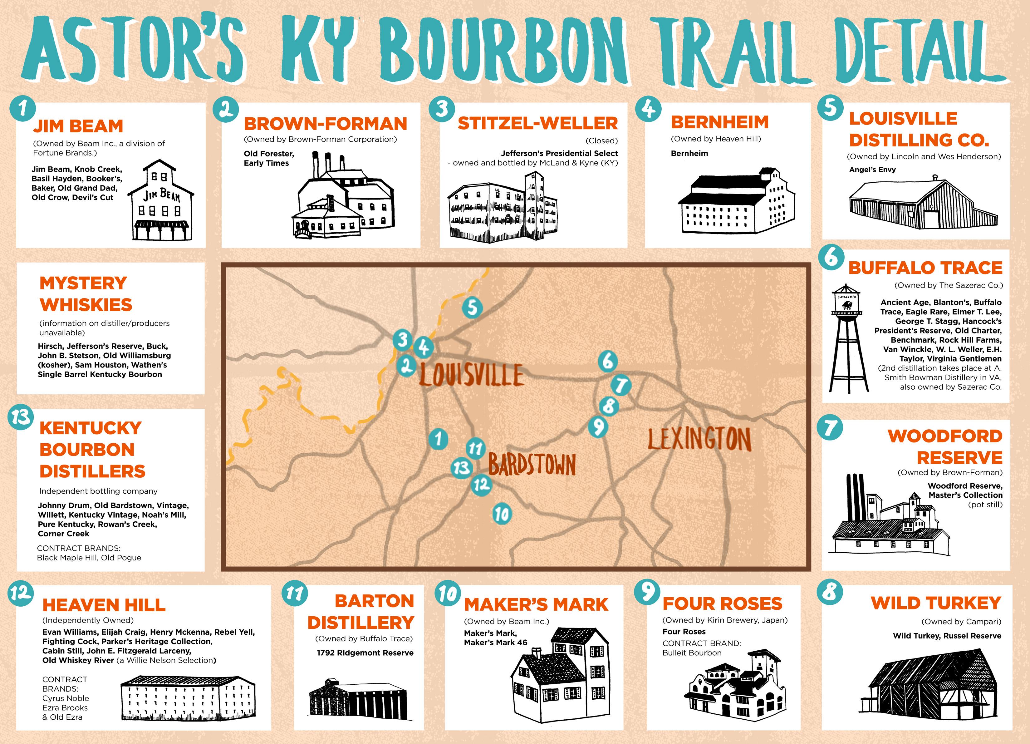 Tour kentucky bourbon distilleries for Ky bourbon trail craft tour map